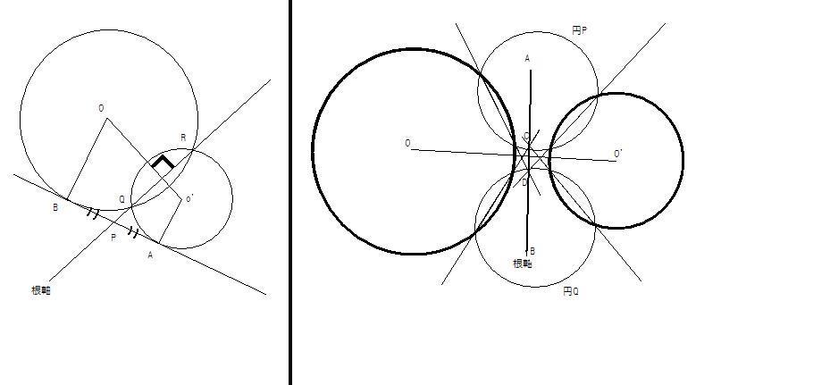 根軸の作図