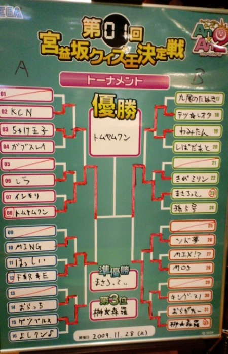 091128_miyamasu1result.jpg