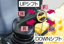 バームコマンド電子制御操行レバー