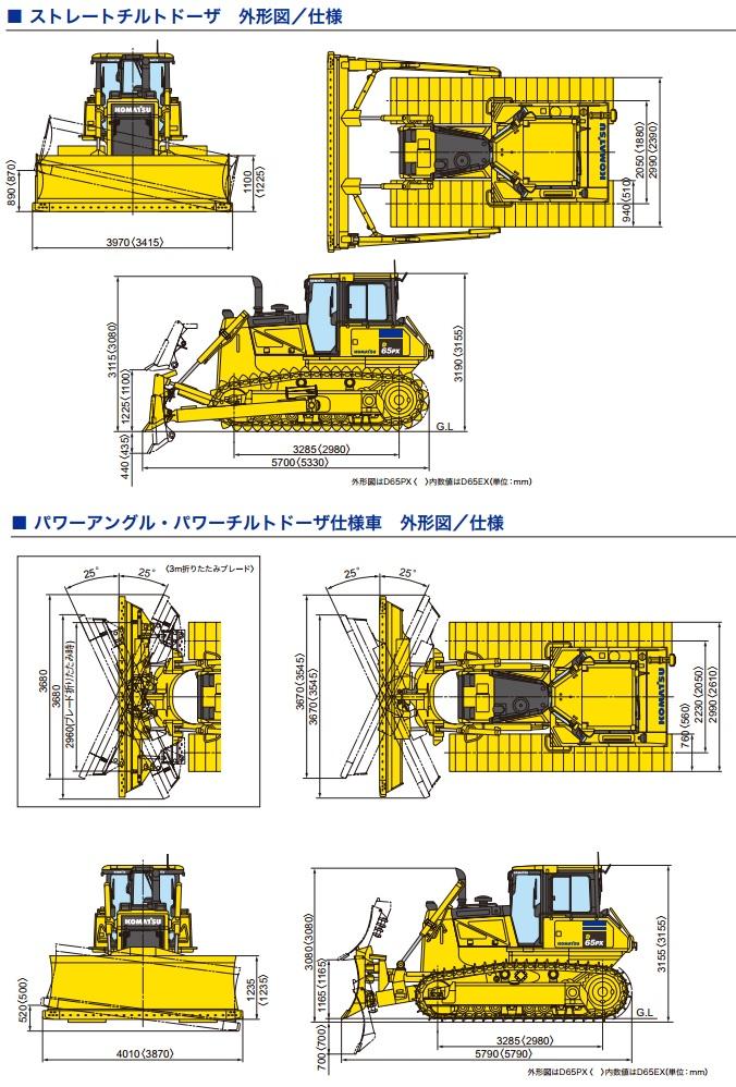 D65PX-17