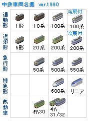 100216_Chutetsu_Trains_2.png