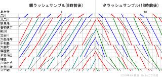 100507_KQ_dia_sample.png