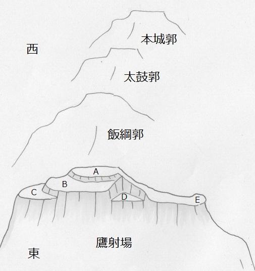 津久井鷹射場