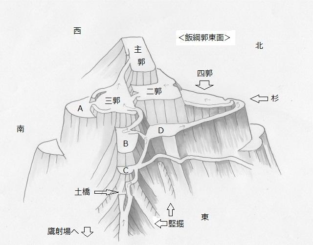 津久井飯綱1