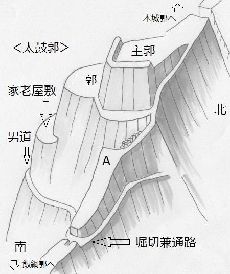 津久井太鼓