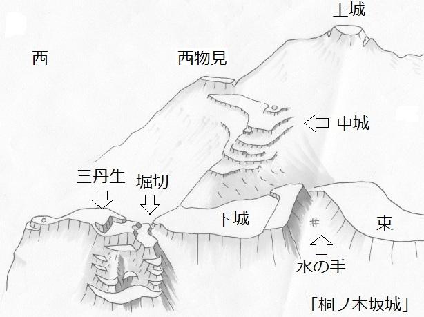 桐ノ木坂城