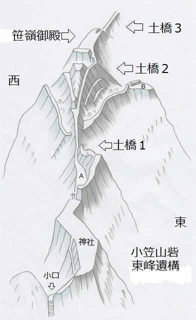 小笠山砦東峰