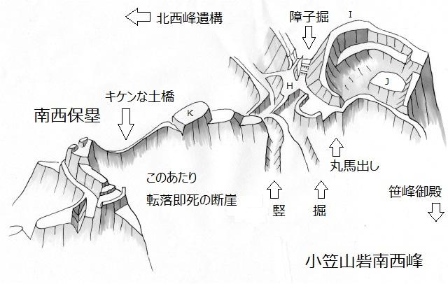 小笠山南西峰