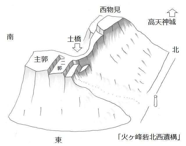 火ヶ峰砦北西遺構