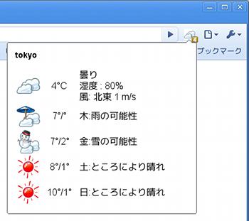 Weather Forecast Chrome拡張機能 天気予報