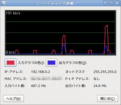 Netspeed Ubuntu パネルアプレット IPアドレス MACアドレス