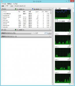 GPL終了直後のリソースモニター