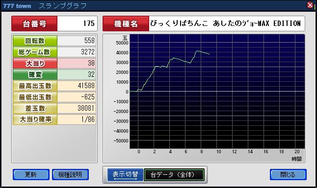 100911ジョーmax