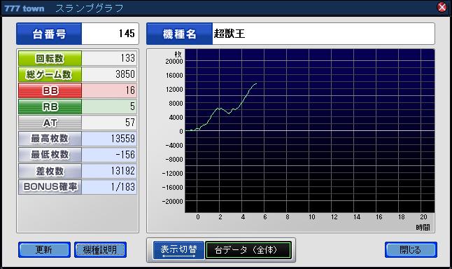 100917-1超獣
