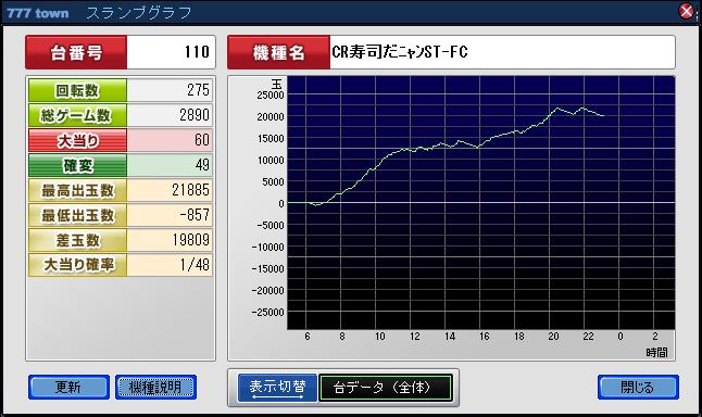 100929寿司