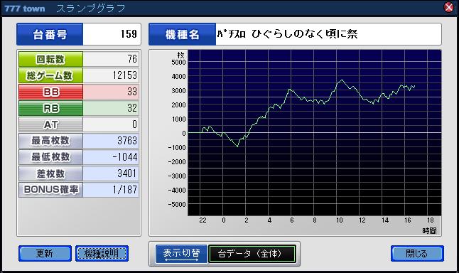 101003-ひぐらし