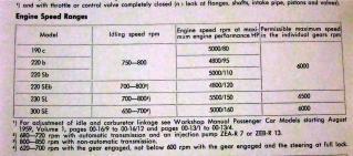 300seエンジンスピード表