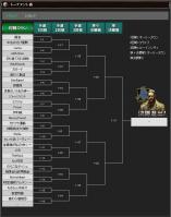 7月鉄鬼トナメント1