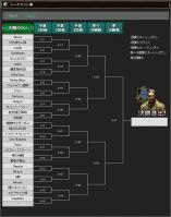 7月鉄鬼トナメント2