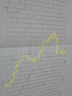 Bやり直し線あり