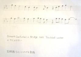 五線譜部分にのせたいメロディー