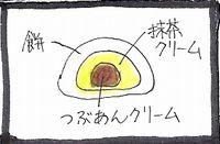 抹茶小豆クリーム大福の断面