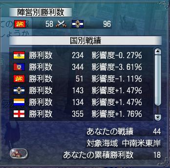5.15 BC戦功