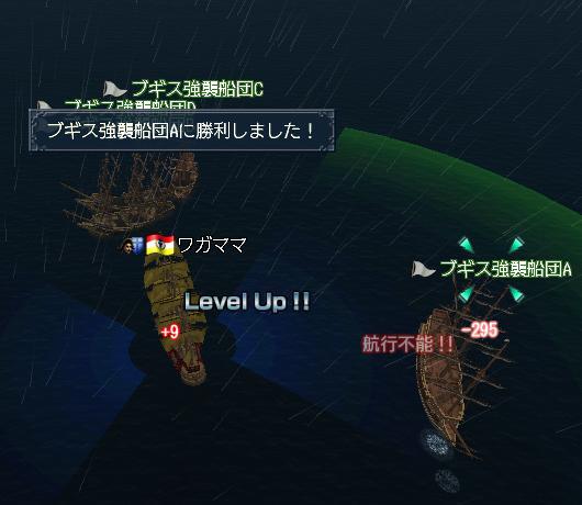 6.2 RUP