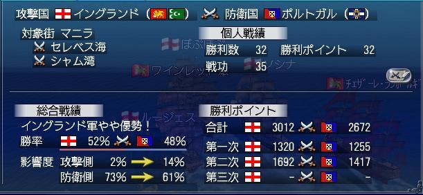 7.2 大海戦戦功