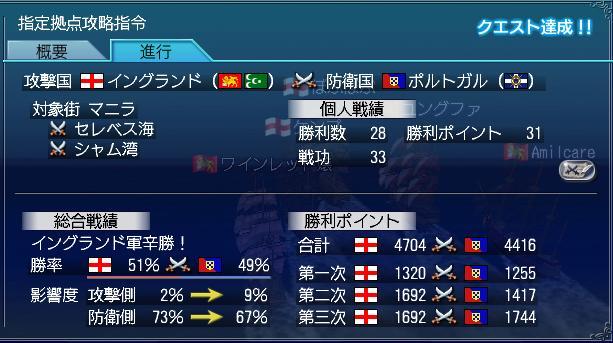 7.3 大海戦最終日戦功