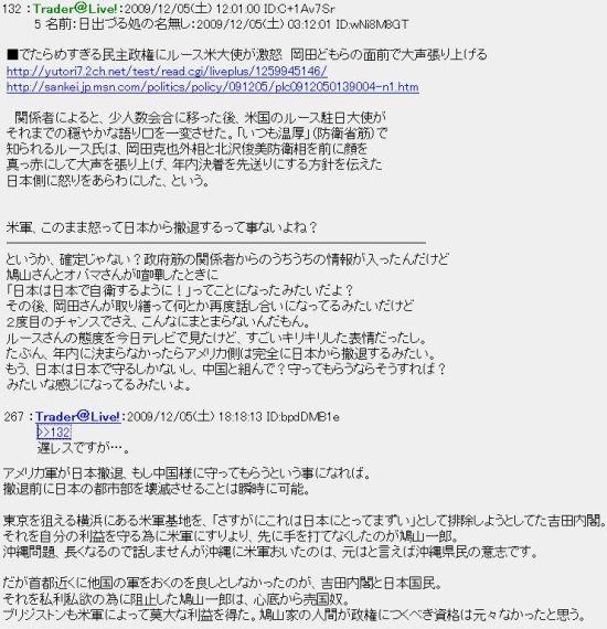 20091205beigun.jpg
