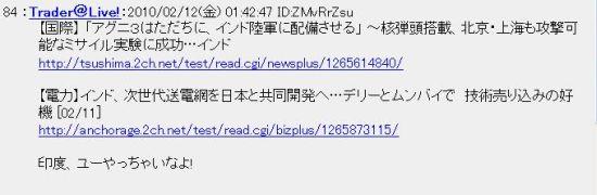 20100212ind.jpg