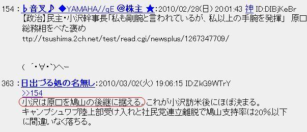 20100228haraguchi.jpg