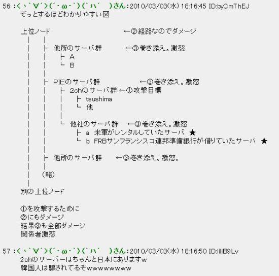 201003032CHKOREANW1.jpg