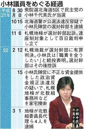 20100304KOBAYASHI.jpg