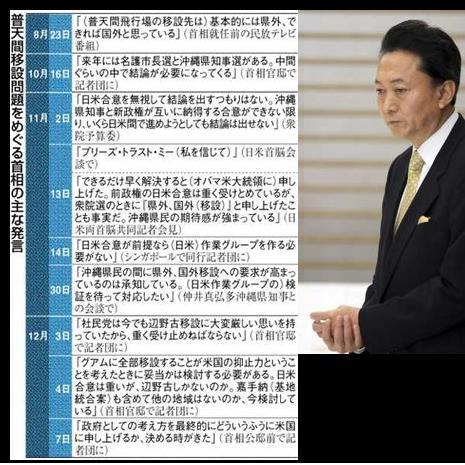 hato2009okinawahatugen.jpg