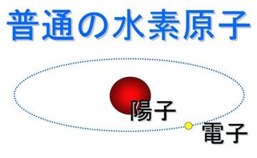 blog 広瀬隆「核融合」12