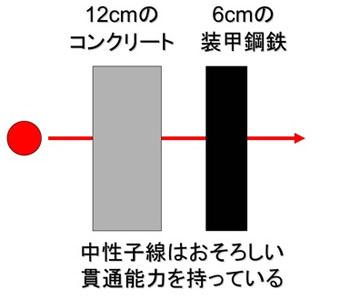 blog 広瀬隆「核融合」8