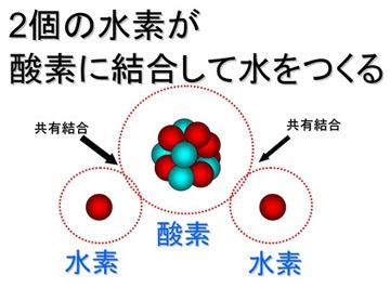 blog 広瀬隆「核融合」15