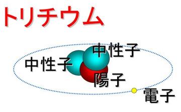 blog 広瀬隆「核融合」14
