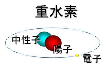 blog 広瀬隆「核融合」13
