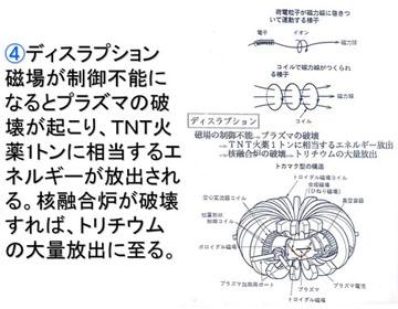 blog 広瀬隆「核融合」30