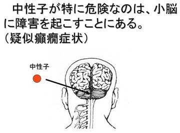blog 広瀬隆「核融合」27