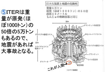 blog 広瀬隆「核融合」31