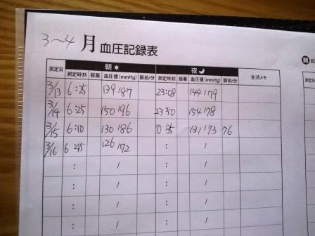 血圧記録130316