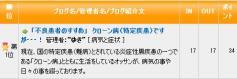 101129_ブログ王1位