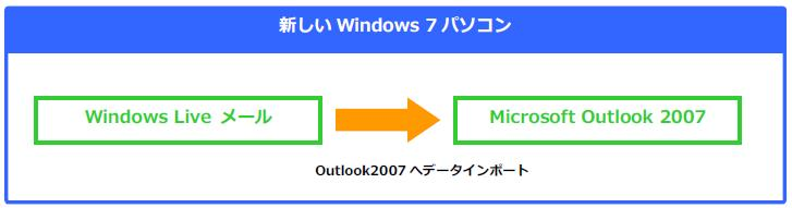 OutlookExpress移行003
