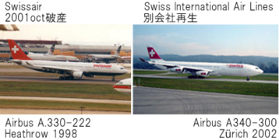 Swissair Bankrupt 01