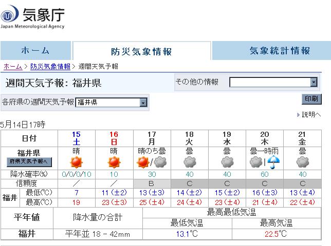 20100515-tenki.jpg