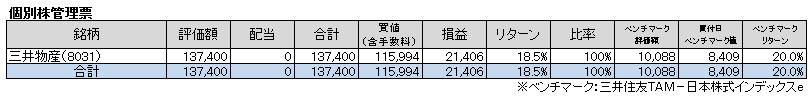 個別株管理票(2013.2)